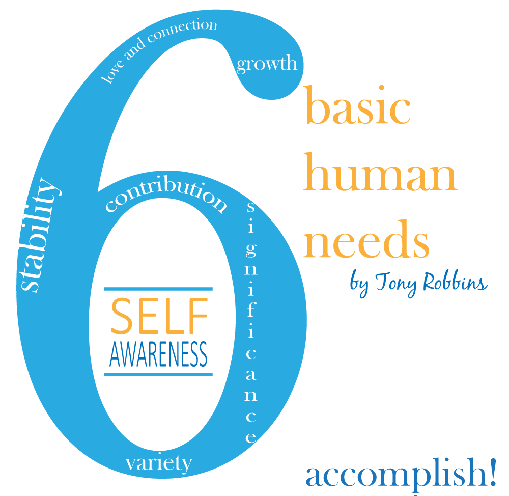 basic human needs Statement of position on meeting basic human needs, as revised by the national board, january 1989, based on positions reached from 1971 through 1988.