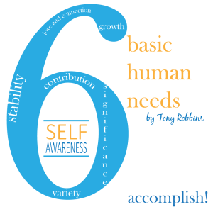 6 Basic Human Needs